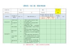 质检员绩效考核表