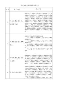 财务知识800问(第二部分)