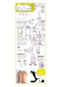 【基础篇】手的结构理解与绘画8
