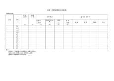 卫生保健资料统计表附件5