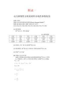 abaqus混凝土本构数据