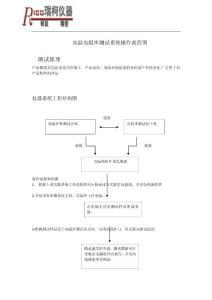 高温电阻率测试系统操作流程图