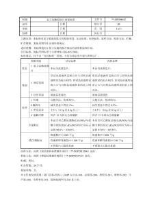 SPE08042 复方氨酚烷胺片..