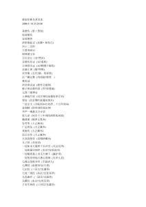 [精华]佛家经典名闻名录