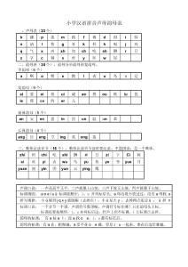 汉语拼音声母韵母表综合4张