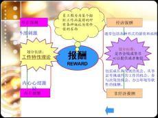 第二章 戰略與薪酬管理【ppt】