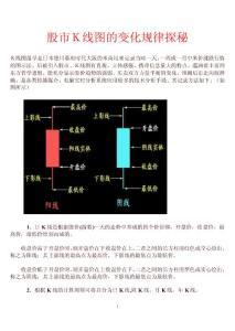 【精品论文】股市K线图的变化规律探秘