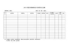2013年度河南省科技计划项..