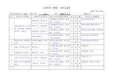 安全检查(SCL)分析记录表(汇总)
