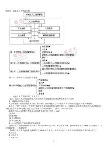 2012年中级经济师考试人力资源预习讲义-第2部分(打印版)