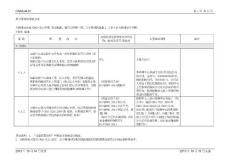 CNAS质量管理体系核查表