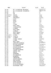国际诊断代码