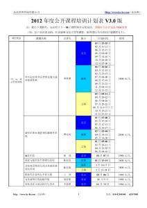2012年全年公開課程培訓安排表(北眾管理咨詢公司提供)