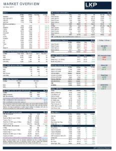MARKET OVERVIEW -..