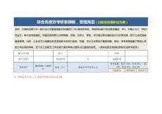 综合类绩效考核表模板(管理高层).docx