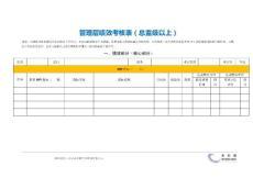 基于KPI管理层绩效考核表(总监以上).doc