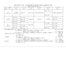 南京农业大学二oo六级农推、兽医、工程、风景园林专业