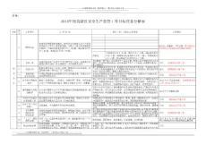 2014年度高新区安全生产监管工作目标任务分解表
