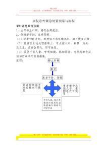 康复意外紧急处置预案与流程