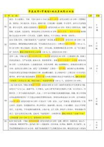 [终稿]华五双水乡5日
