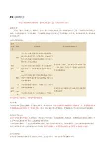 [优质文档]qq三国副职大全