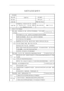 HR某医院党委纪检岗位说明..