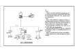 机房环境与设备监控系统图(含设计说明)