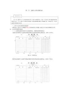 005填制与审核记账凭证