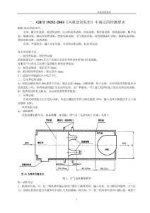 1-风机盘管测试方法