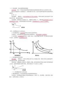 供求曲线分析