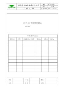 費用預算管理規定ACC-WI-003