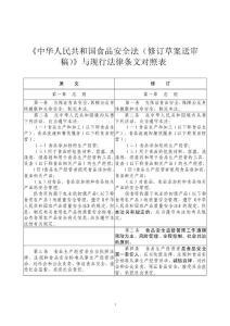 ...和国食品安全法(修订草案送审稿)》与现行法律条文对照表