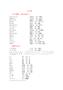 标准日本语初级上册总结