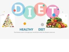 饮食与健康大一英语文学