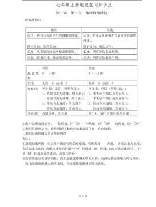 初二地理结业复习资料(大庆版-2016)