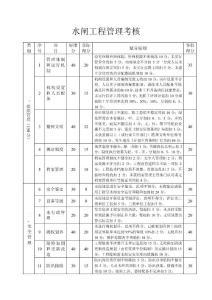 水闸工程管理考核标准