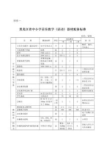 黑龙江省中小学音乐美术教学(活动)器材配备标准