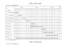 工程施工月进度计划表