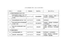 西安市新能源汽车推广应用..