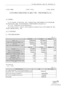 中联电气季度报告集