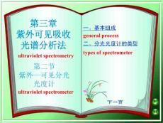 UV-VIS紫外可见分光光度计基础原理