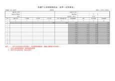 扣缴个人所得税报告表(全年一次性奖金)