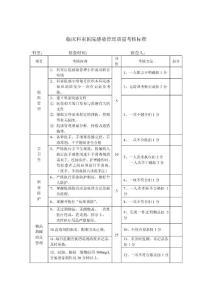 临床科室医院感染管理质量考核标准.doc