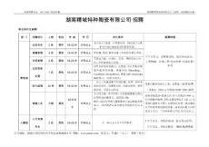 湖南精城特种陶瓷有限公司..