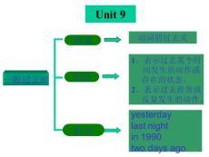 初一英语下学期unit9新目标