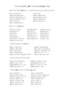 英语发音规则之26个字母发音规则