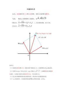 高考数学之向量