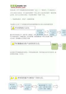 6-2、【实战案例】增加微信..