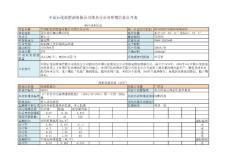 中国石化润滑油有限公司茂名分公司环境信息公开表