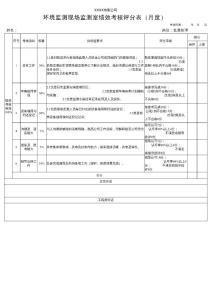 环境监测监测助理月度绩效考核表